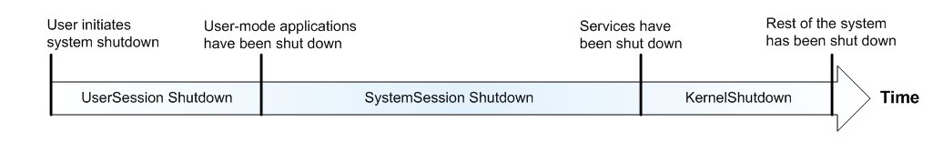 Shutdown_picture.png