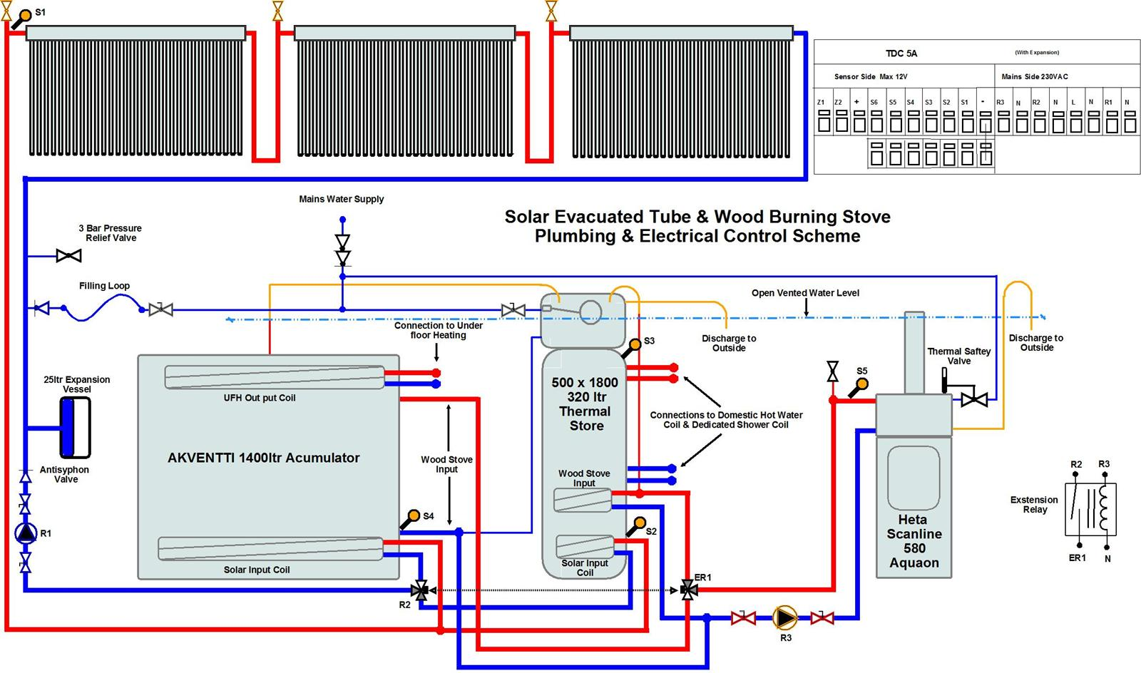 Underfloor Heating Schematic Nilzanet – Underfloor Heating Wiring Diagram
