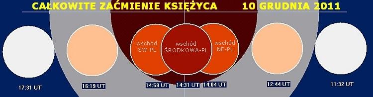 [Obrazek: 2011-12-10_Zacmienie_Ksiezyca_04banner.jpg?psid=1]